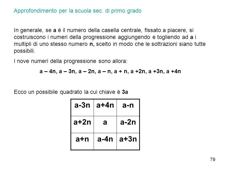 79 Approfondimento per la scuola sec. di primo grado In generale, se a è il numero della casella centrale, fissato a piacere, si costruiscono i numeri