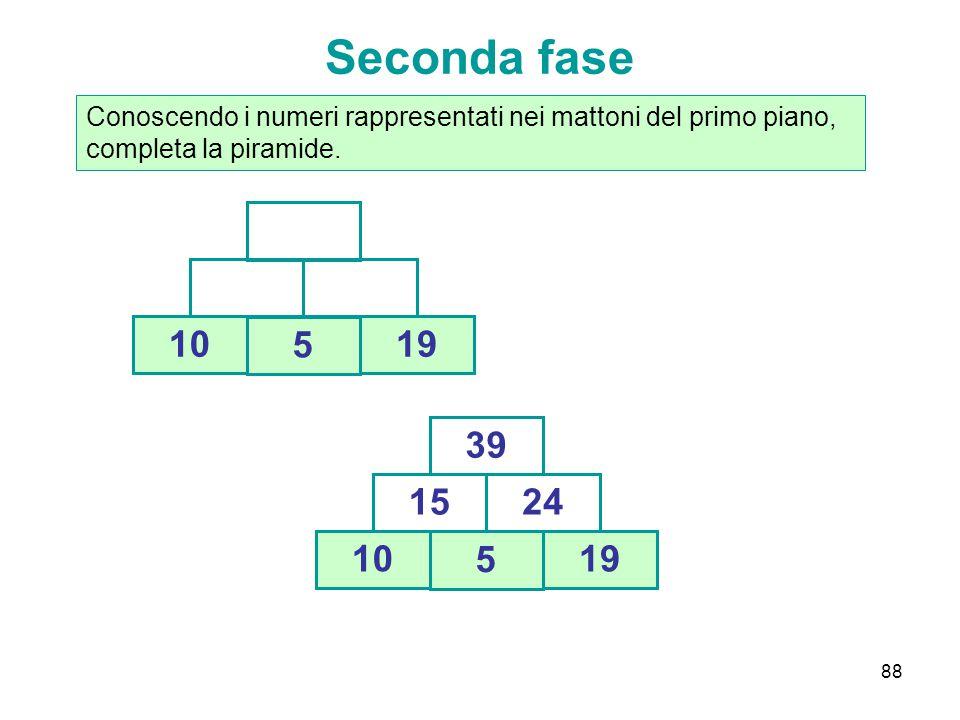 88 Seconda fase Conoscendo i numeri rappresentati nei mattoni del primo piano, completa la piramide. 10 5 1910 5 15 19 24 39