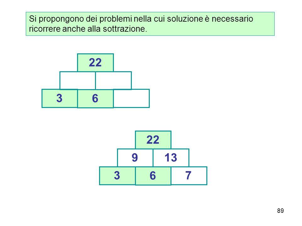 89 Si propongono dei problemi nella cui soluzione è necessario ricorrere anche alla sottrazione. 3 6 22 3 6 9 7 13 22