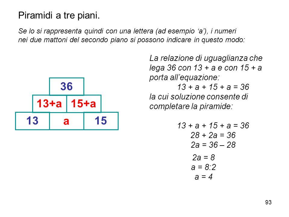 93 13 a 13+a 15 15+a 36 Piramidi a tre piani. La relazione di uguaglianza che lega 36 con 13 + a e con 15 + a porta all'equazione: 13 + a + 15 + a = 3
