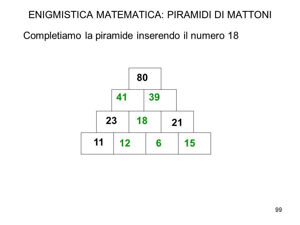 99 ENIGMISTICA MATEMATICA: PIRAMIDI DI MATTONI Completiamo la piramide inserendo il numero 18 21 11 80 2318 4139 12615