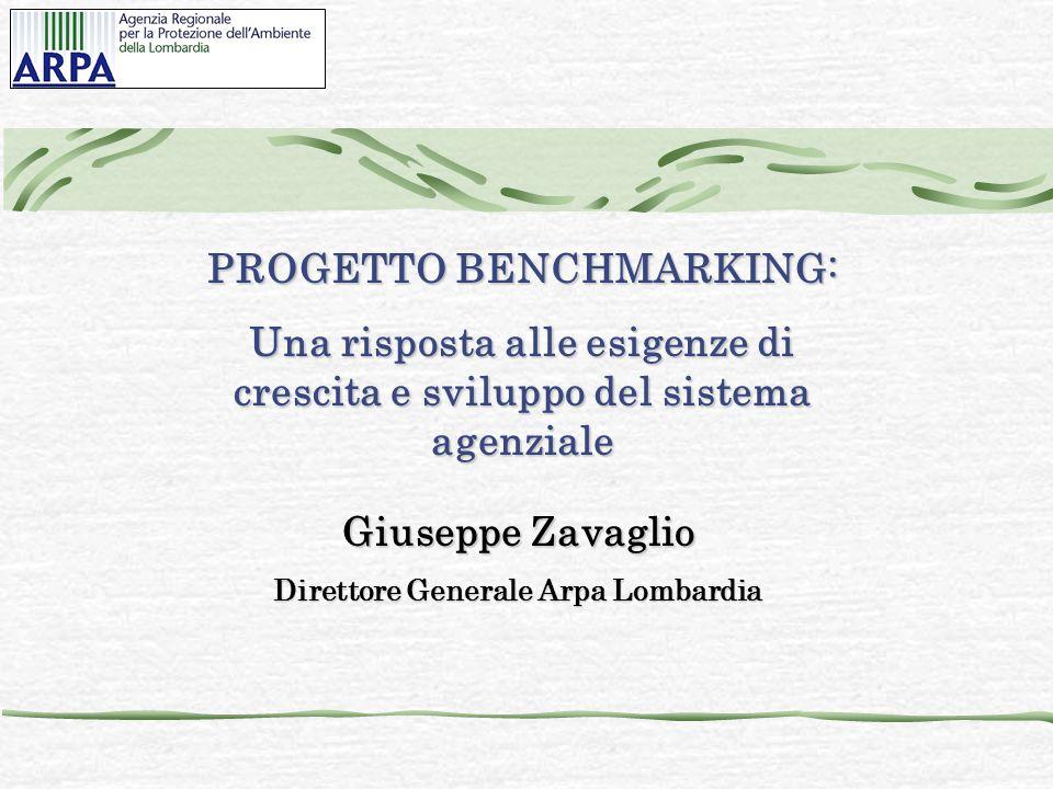PROGETTO BENCHMARKING: Una risposta alle esigenze di crescita e sviluppo del sistema agenziale Giuseppe Zavaglio Direttore Generale Arpa Lombardia