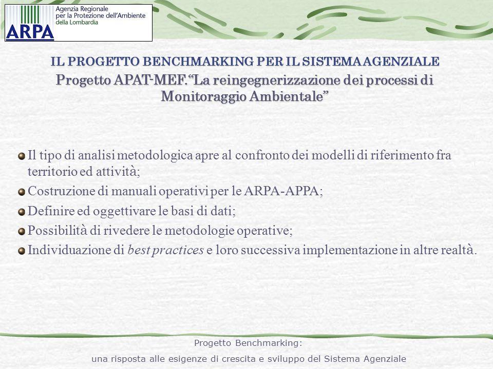 """IL PROGETTO BENCHMARKING PER IL SISTEMA AGENZIALE Progetto APAT-MEF.""""La reingegnerizzazione dei processi di Monitoraggio Ambientale"""" Il tipo di analis"""