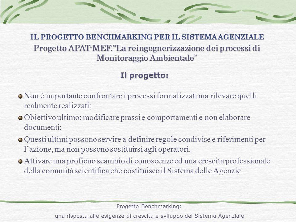 """IL PROGETTO BENCHMARKING PER IL SISTEMA AGENZIALE Progetto APAT-MEF.""""La reingegnerizzazione dei processi di Monitoraggio Ambientale"""" Il progetto: Non"""