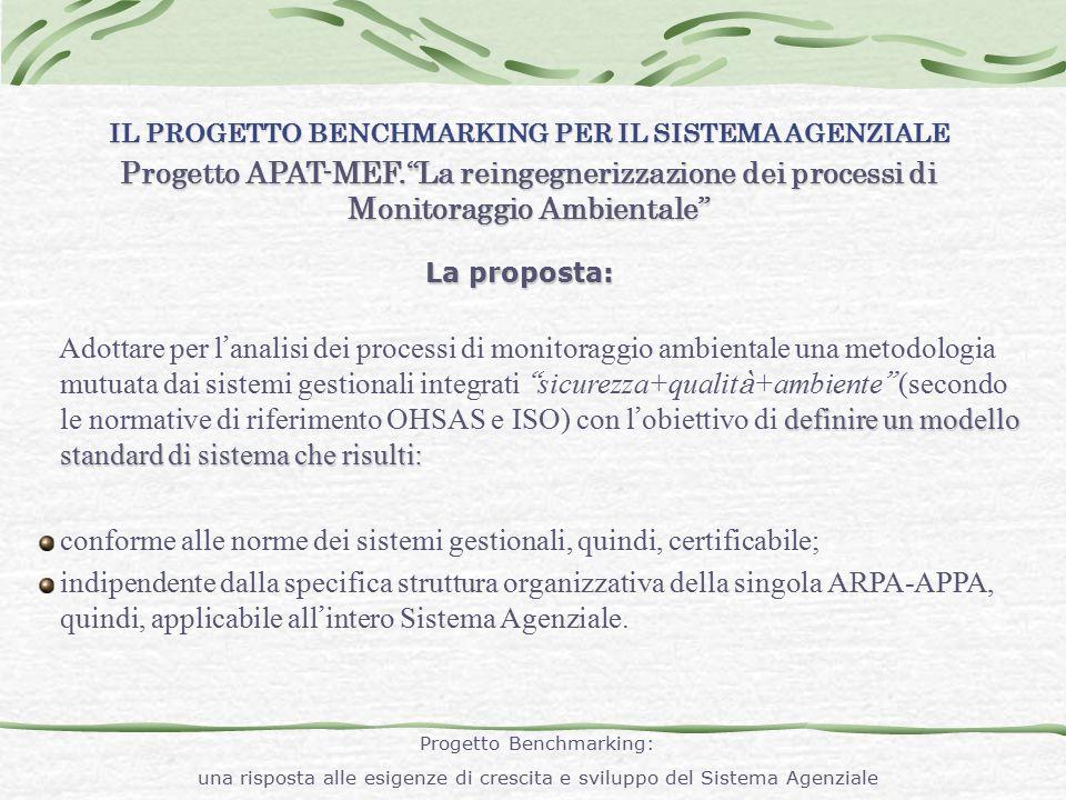 """IL PROGETTO BENCHMARKING PER IL SISTEMA AGENZIALE Progetto APAT-MEF.""""La reingegnerizzazione dei processi di Monitoraggio Ambientale"""" La proposta: defi"""