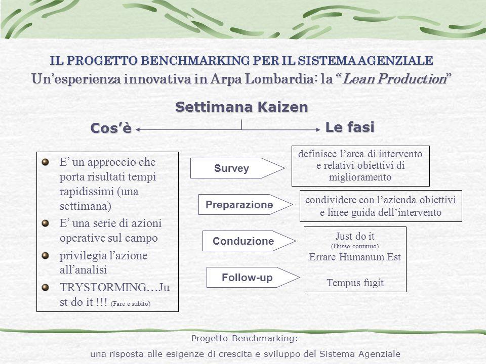 """IL PROGETTO BENCHMARKING PER IL SISTEMA AGENZIALE Un'esperienza innovativa in Arpa Lombardia: la """"Lean Production"""" Settimana Kaizen E ' un approccio c"""