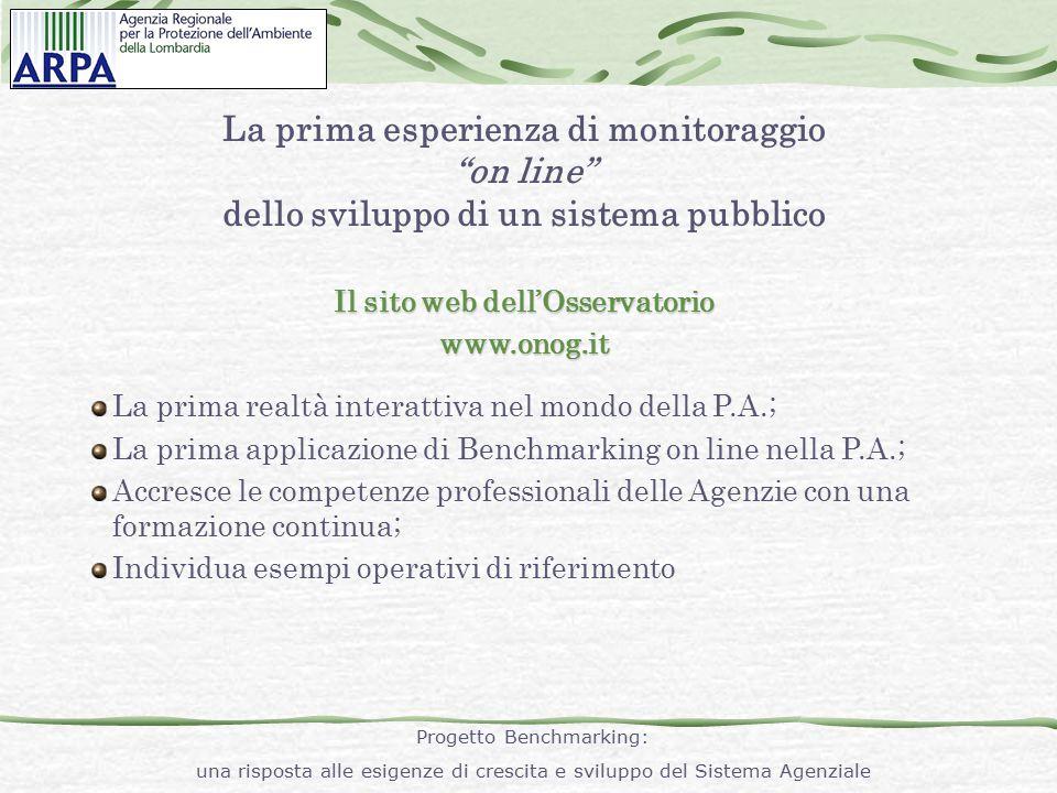 """La prima esperienza di monitoraggio """"on line"""" dello sviluppo di un sistema pubblico Il sito web dell'Osservatorio www.onog.it La prima realtà interatt"""