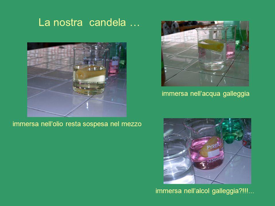 La nostra candela … immersa nell'acqua galleggia immersa nell'alcol galleggia?!!!... immersa nell'olio resta sospesa nel mezzo