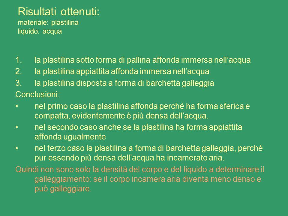 Risultati ottenuti: materiale: plastilina liquido: acqua 1.la plastilina sotto forma di pallina affonda immersa nell'acqua 2.la plastilina appiattita