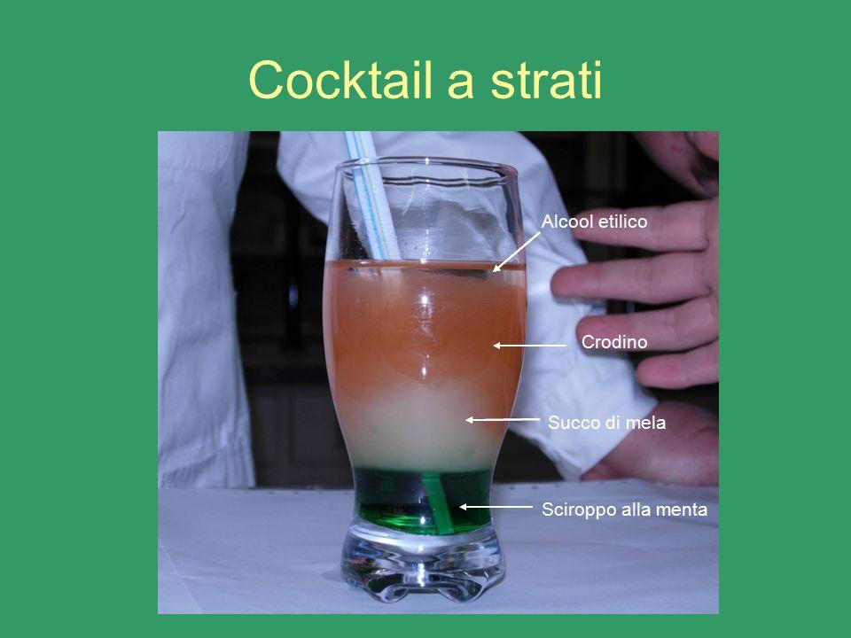 Cocktail a strati Alcool etilico Crodino Succo di mela Sciroppo alla menta