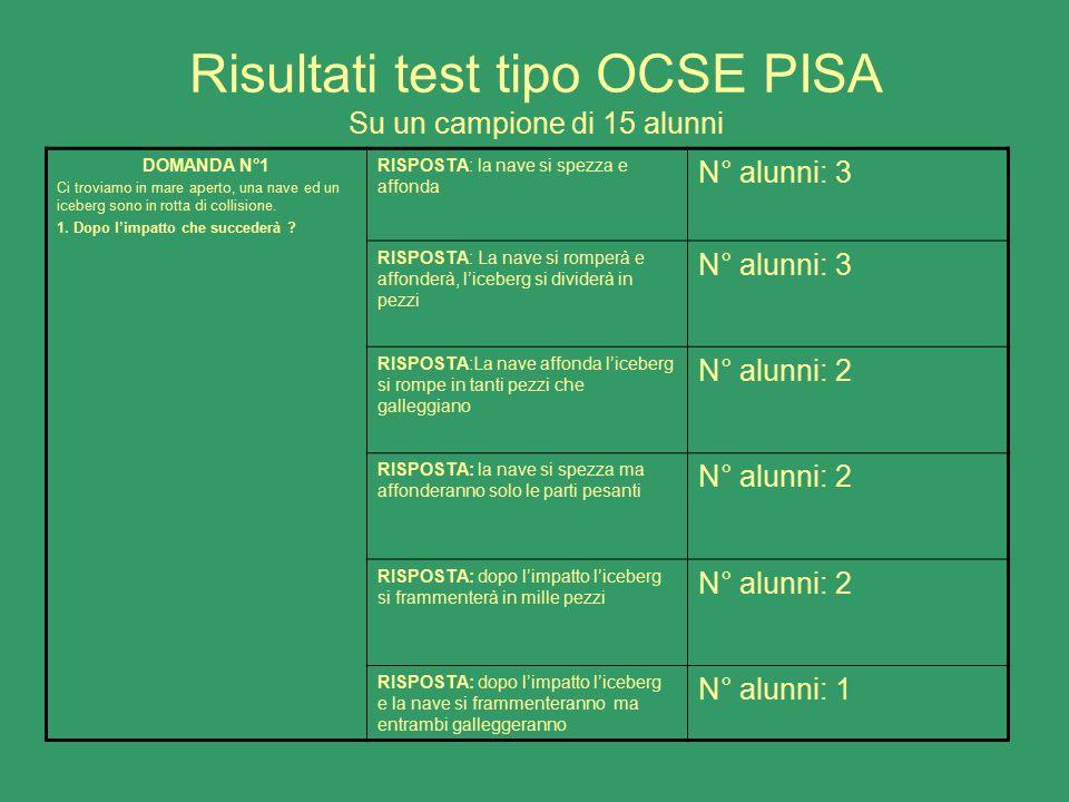Risultati test tipo OCSE PISA Su un campione di 15 alunni DOMANDA N°1 Ci troviamo in mare aperto, una nave ed un iceberg sono in rotta di collisione.