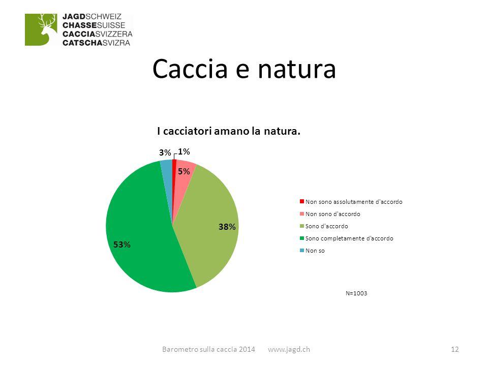 Caccia e natura 12Barometro sulla caccia 2014 www.jagd.ch