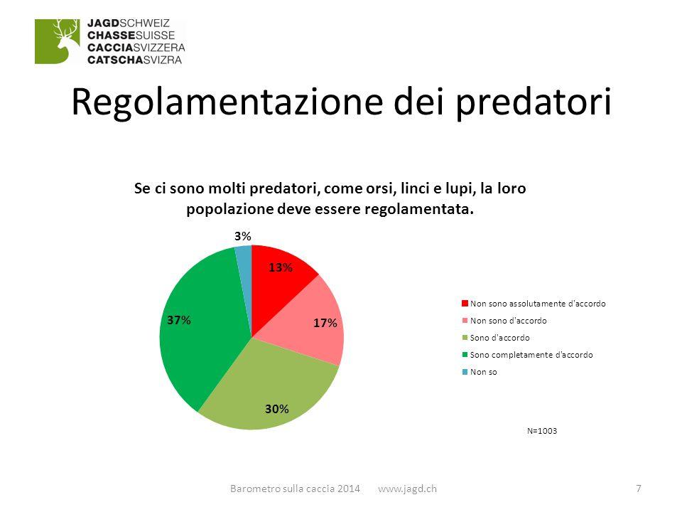 Regolamentazione dei predatori 7Barometro sulla caccia 2014 www.jagd.ch