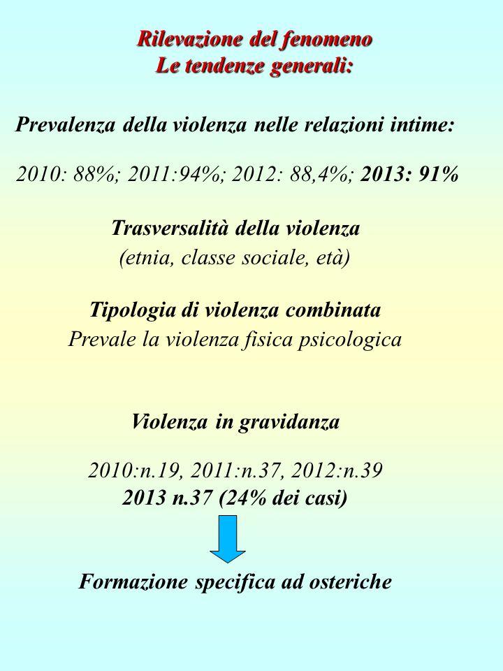 Prevalenza della violenza nelle relazioni intime: 2010: 88%; 2011:94%; 2012: 88,4%; 2013: 91% Trasversalità della violenza (etnia, classe sociale, età