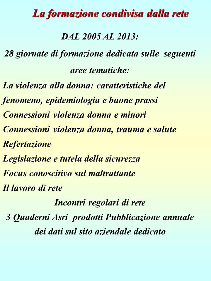 DAL 2005 AL 2013: 28 giornate di formazione dedicata sulle seguenti aree tematiche: La violenza alla donna: caratteristiche del fenomeno, epidemiologi