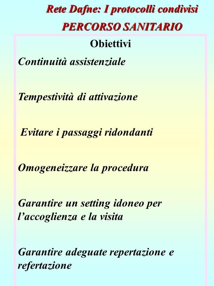 Obiettivi Continuità assistenziale Tempestività di attivazione Evitare i passaggi ridondanti Omogeneizzare la procedura Garantire un setting idoneo pe
