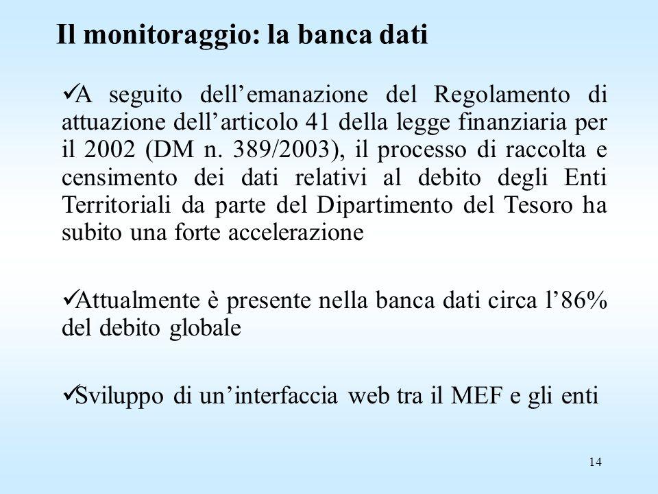 14 Il monitoraggio: la banca dati A seguito dell'emanazione del Regolamento di attuazione dell'articolo 41 della legge finanziaria per il 2002 (DM n.