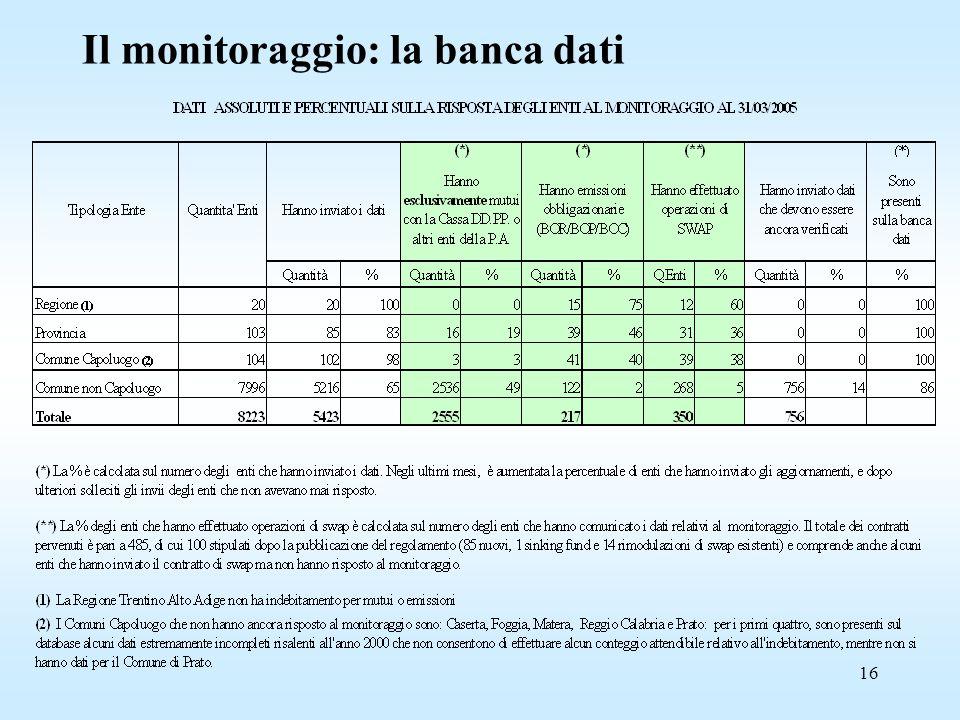 16 Il monitoraggio: la banca dati