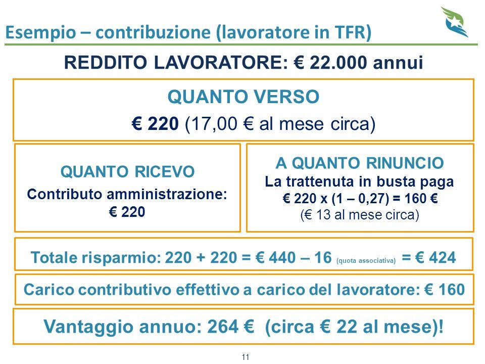 Esempio – contribuzione (lavoratore in TFR) QUANTO RICEVO Contributo amministrazione: € 220 A QUANTO RINUNCIO La trattenuta in busta paga € 220 x (1 – 0,27) = 160 € (€ 13 al mese circa) 11 REDDITO LAVORATORE: € 22.000 annui Vantaggio annuo: 264 € (circa € 22 al mese).