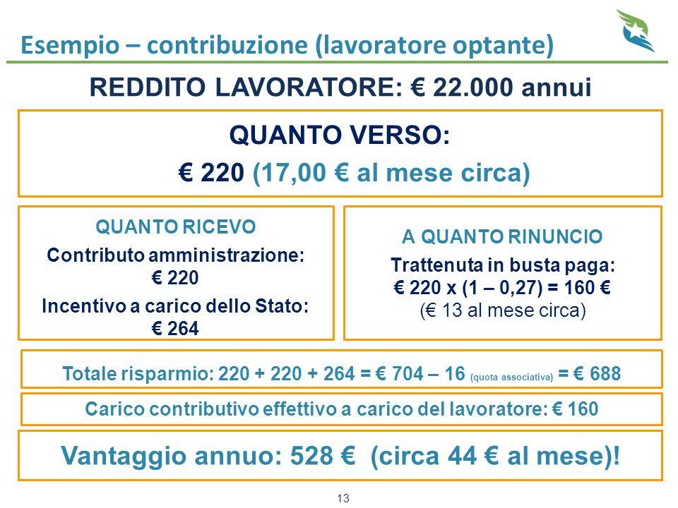 Esempio – contribuzione (lavoratore optante) QUANTO RICEVO Contributo amministrazione: € 220 Incentivo a carico dello Stato: € 264 A QUANTO RINUNCIO Trattenuta in busta paga: € 220 x (1 – 0,27) = 160 € (€ 13 al mese circa) 13 REDDITO LAVORATORE: € 22.000 annui Vantaggio annuo: 528 € (circa 44 € al mese).