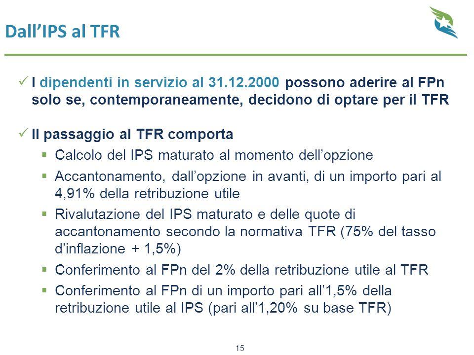Dall'IPS al TFR I dipendenti in servizio al 31.12.2000 possono aderire al FPn solo se, contemporaneamente, decidono di optare per il TFR Il passaggio al TFR comporta  Calcolo del IPS maturato al momento dell'opzione  Accantonamento, dall'opzione in avanti, di un importo pari al 4,91% della retribuzione utile  Rivalutazione del IPS maturato e delle quote di accantonamento secondo la normativa TFR (75% del tasso d'inflazione + 1,5%)  Conferimento al FPn del 2% della retribuzione utile al TFR  Conferimento al FPn di un importo pari all'1,5% della retribuzione utile al IPS (pari all'1,20% su base TFR) 15
