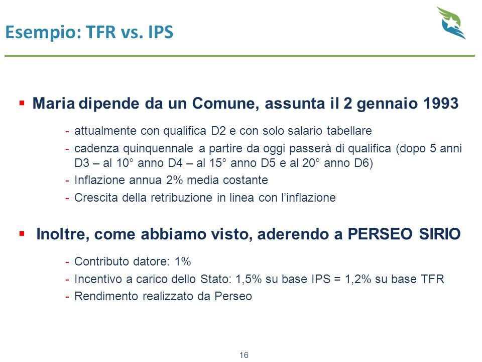 Esempio: TFR vs.