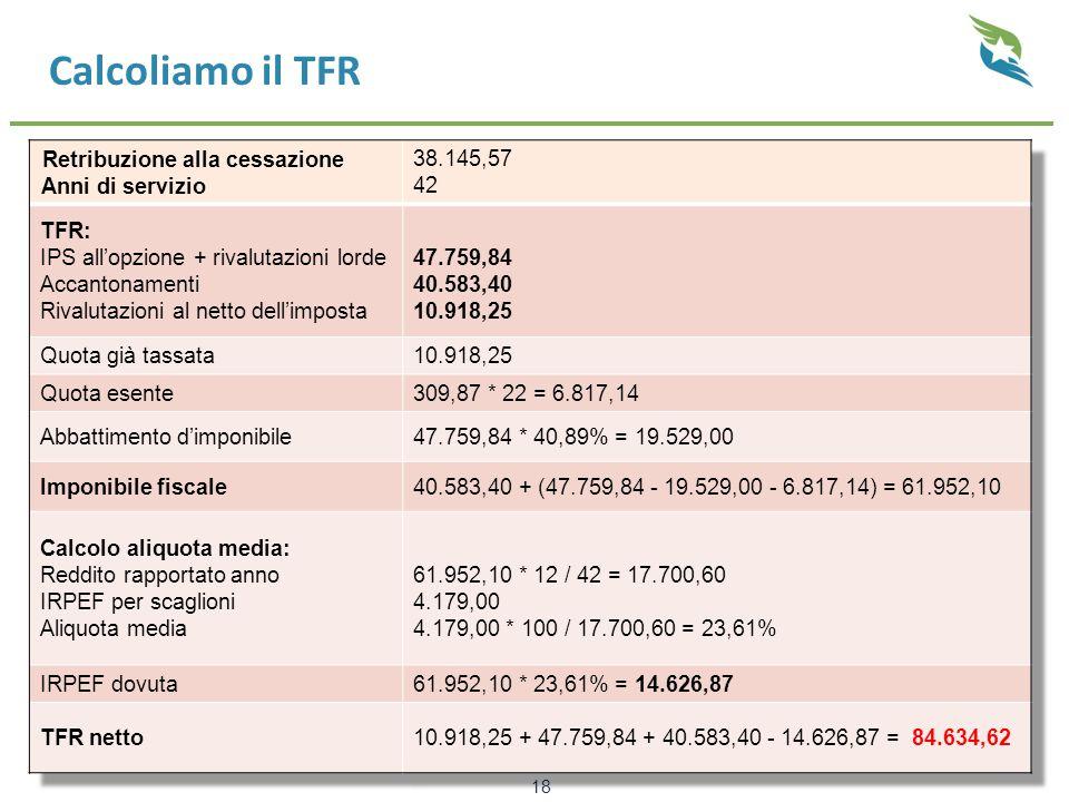 Calcoliamo il TFR 18