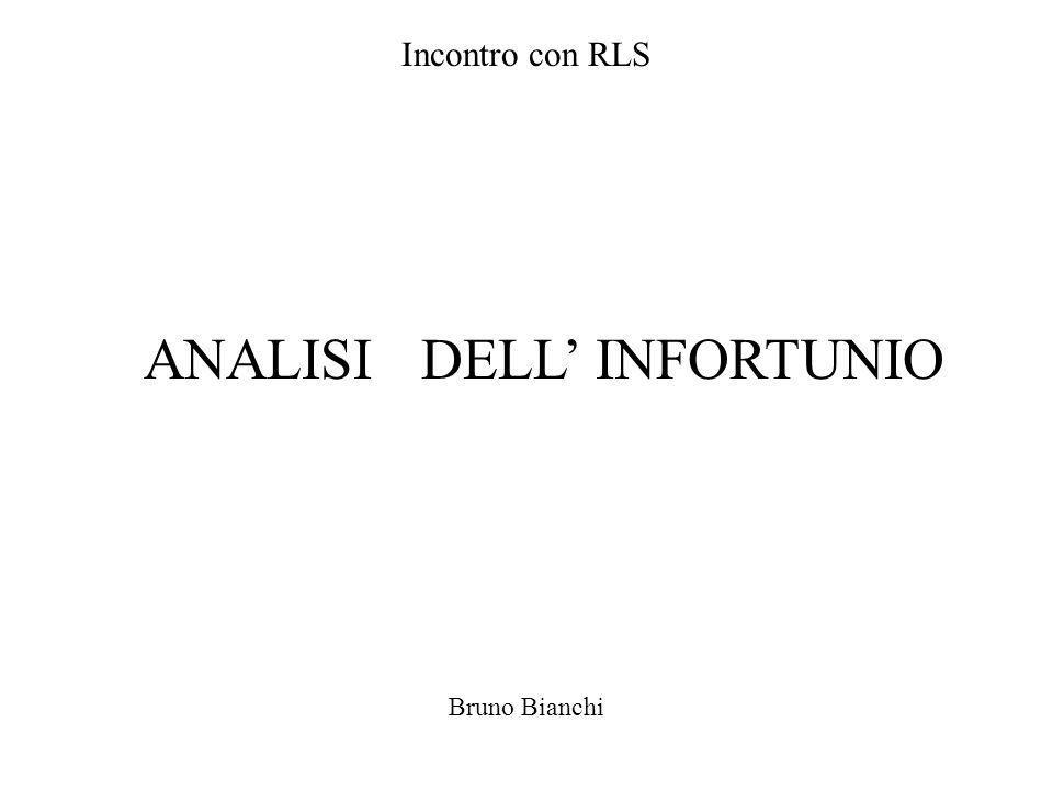 Incontro con RLS ANALISI DELL' INFORTUNIO Bruno Bianchi