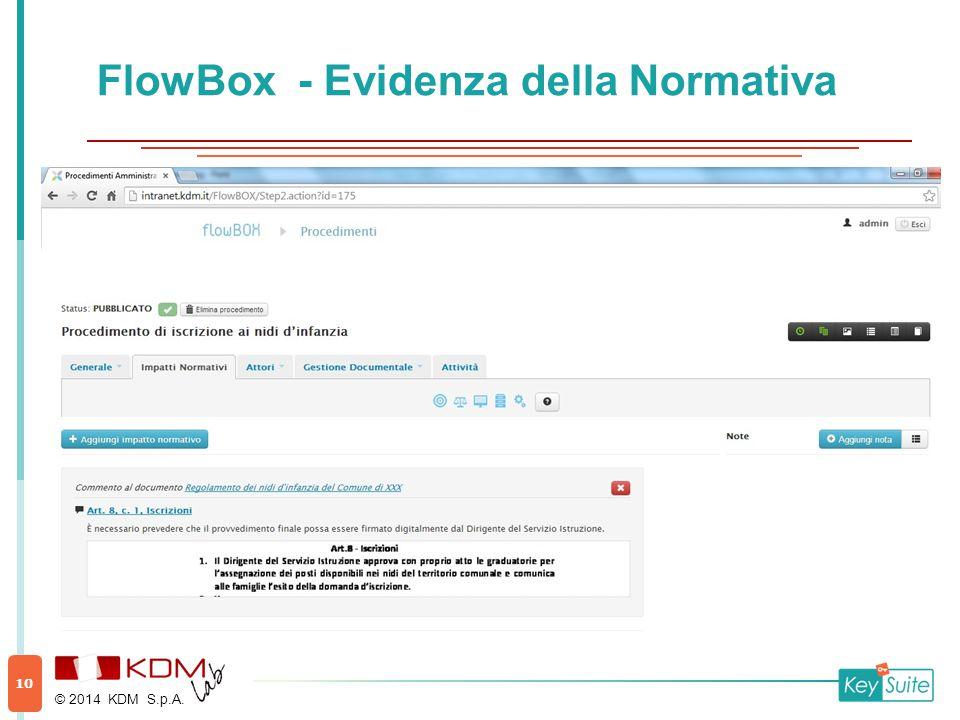 FlowBox - Evidenza della Normativa © 2014 KDM S.p.A. 10