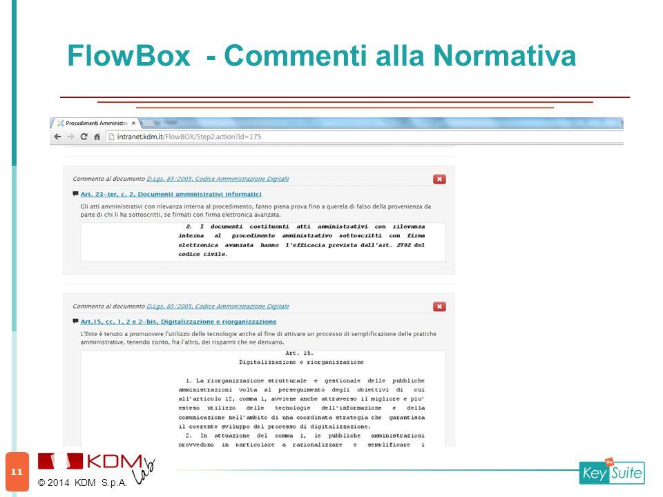 FlowBox - Commenti alla Normativa © 2014 KDM S.p.A. 11