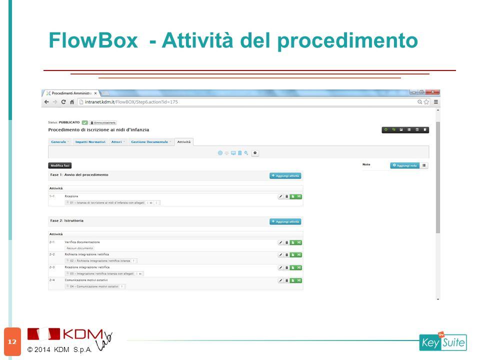 FlowBox - Attività del procedimento © 2014 KDM S.p.A. 12