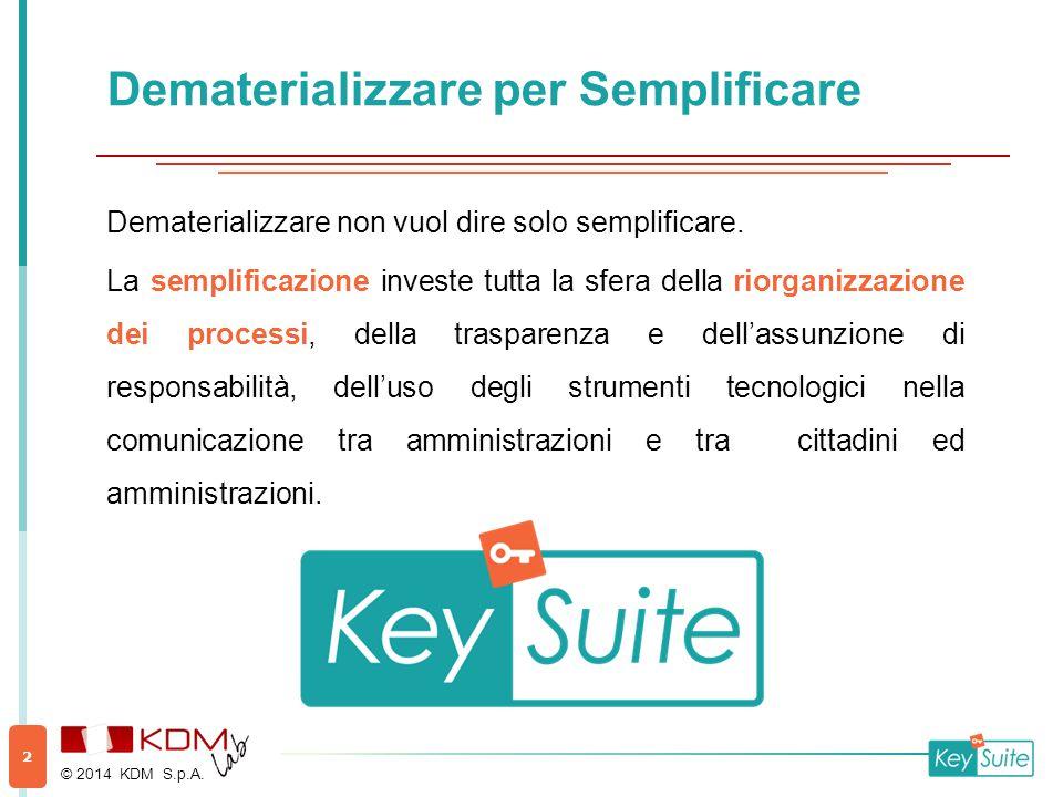 KeySuite – Business Intelligence Analisi delle comunicazioni © 2014 KDM S.p.A. 63