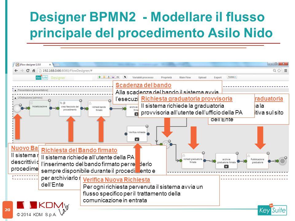 Nuovo Bando Il sistema richiede i dati descrittivi del nuovo procedimento in fase di apertura Creazione del fascicolo del procedimento Il sistema crea