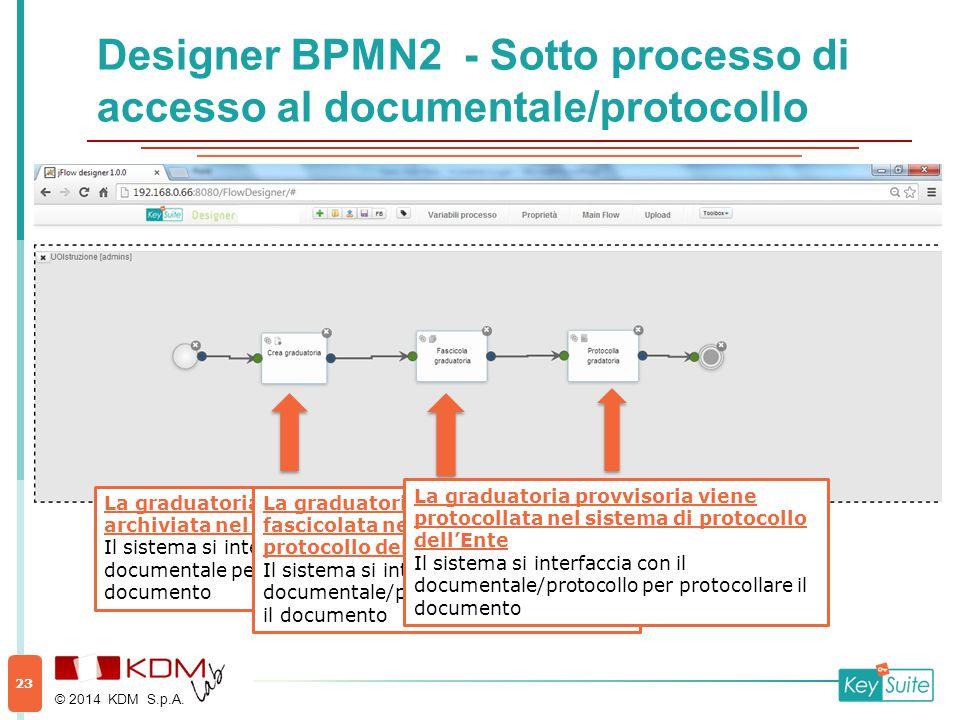 La graduatoria provvisoria viene archiviata nel documentale Il sistema si interfaccia con il sistema documentale per archiviare il documento La gradua