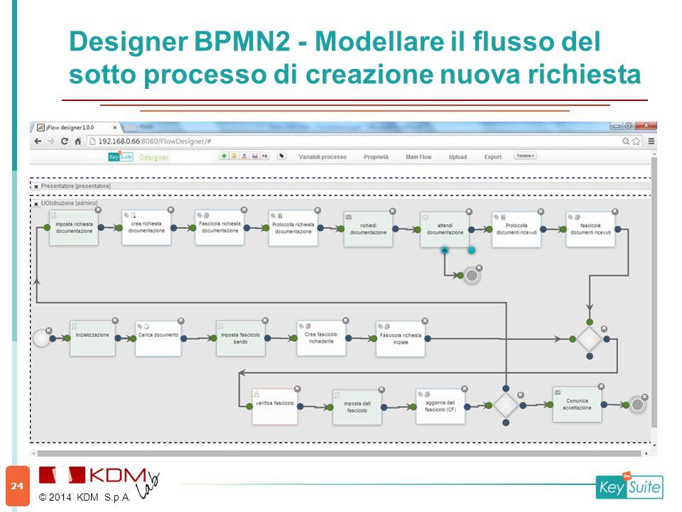 Designer BPMN2 - Modellare il flusso del sotto processo di creazione nuova richiesta © 2014 KDM S.p.A. 24
