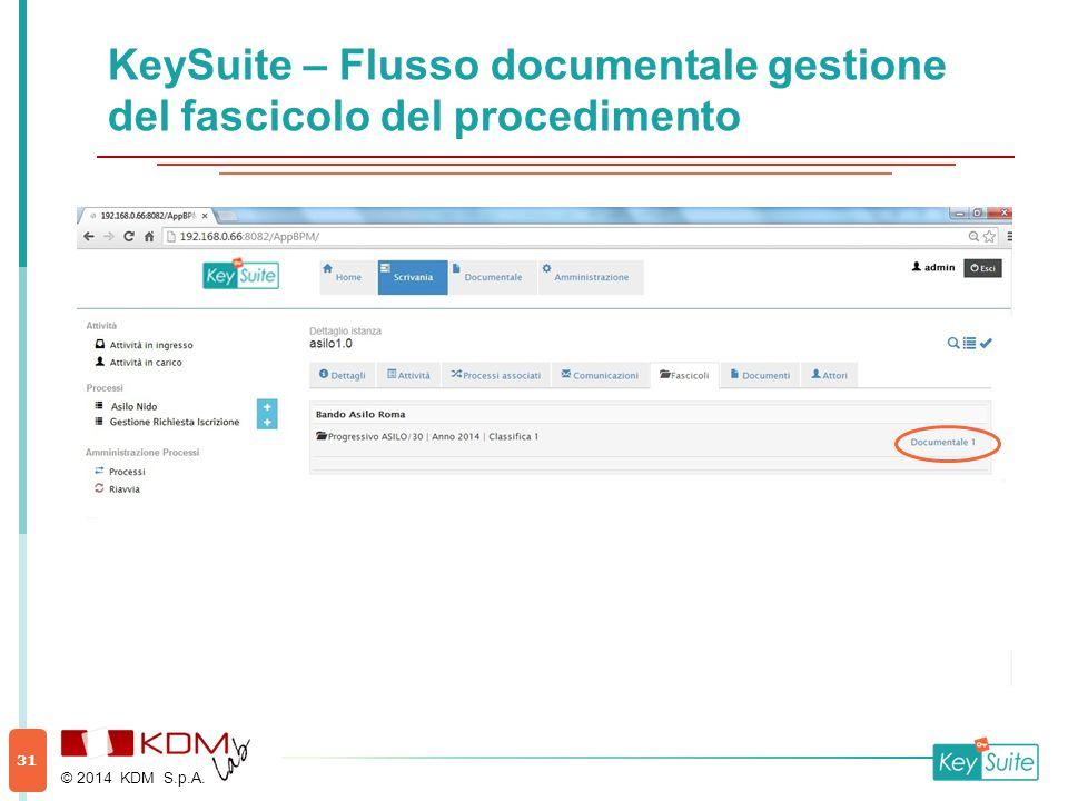 KeySuite – Flusso documentale gestione del fascicolo del procedimento © 2014 KDM S.p.A. 31