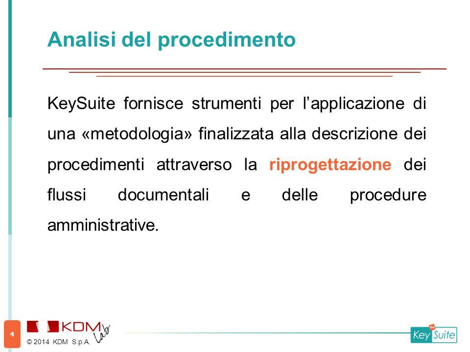 Flowbox - Il magazzino dei procedimenti Il primo strumento della piattaforma è il magazzino dei procedimenti, una piattaforma a riuso della regione Emilia Romagna, che permette di descrizione un procedimento amministrativo nelle sue versioni AS IS e TO BE.