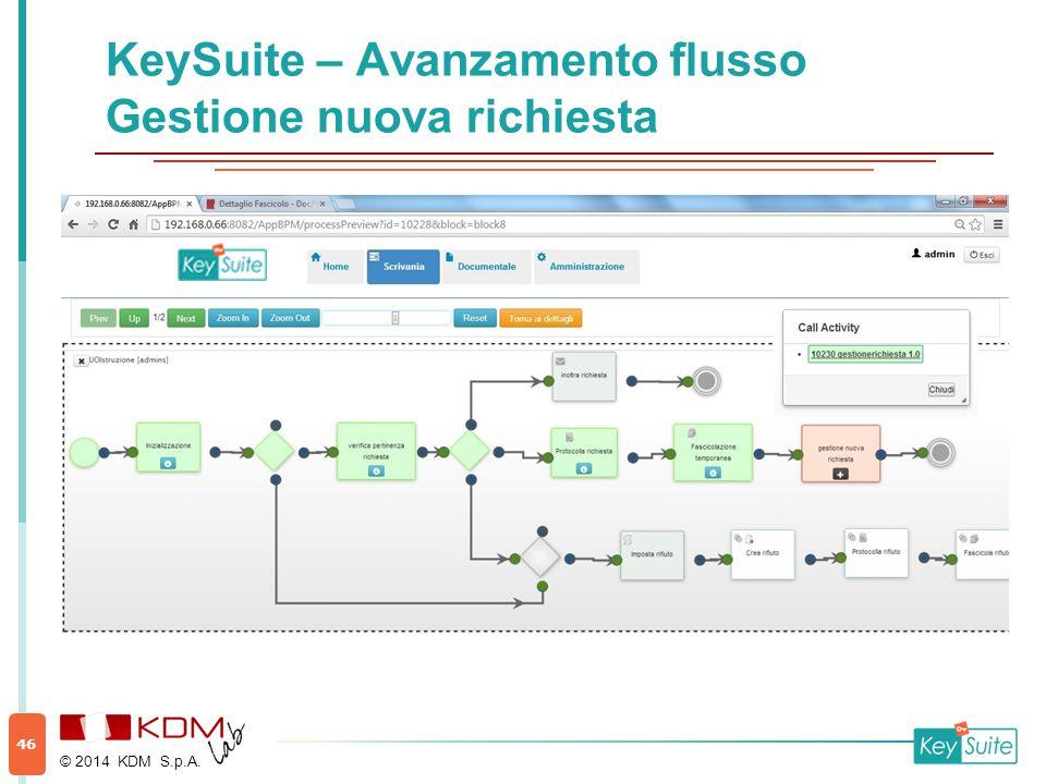 KeySuite – Avanzamento flusso Gestione nuova richiesta © 2014 KDM S.p.A. 46