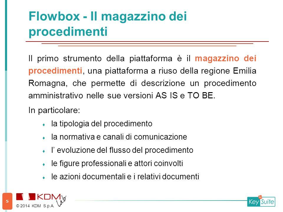 FlowBox - Analisi preliminare attraverso il magazzino dei procedimenti © 2014 KDM S.p.A. 6