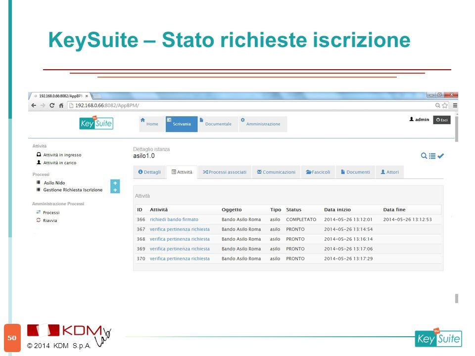 KeySuite – Stato richieste iscrizione © 2014 KDM S.p.A. 50
