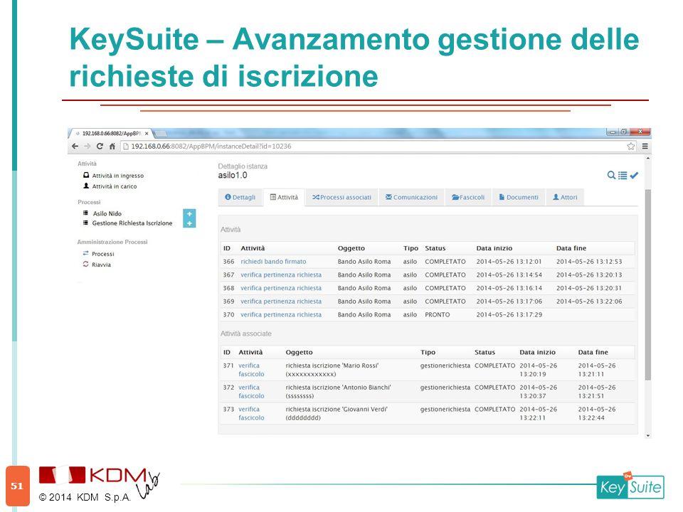 KeySuite – Avanzamento gestione delle richieste di iscrizione © 2014 KDM S.p.A. 51