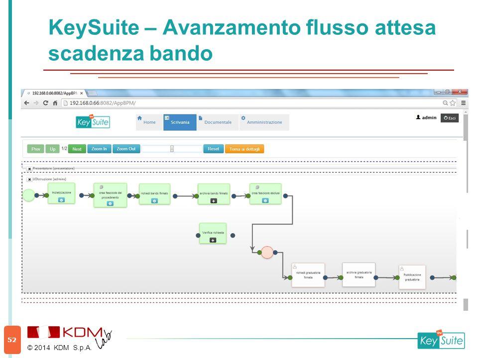 KeySuite – Avanzamento flusso attesa scadenza bando © 2014 KDM S.p.A. 52