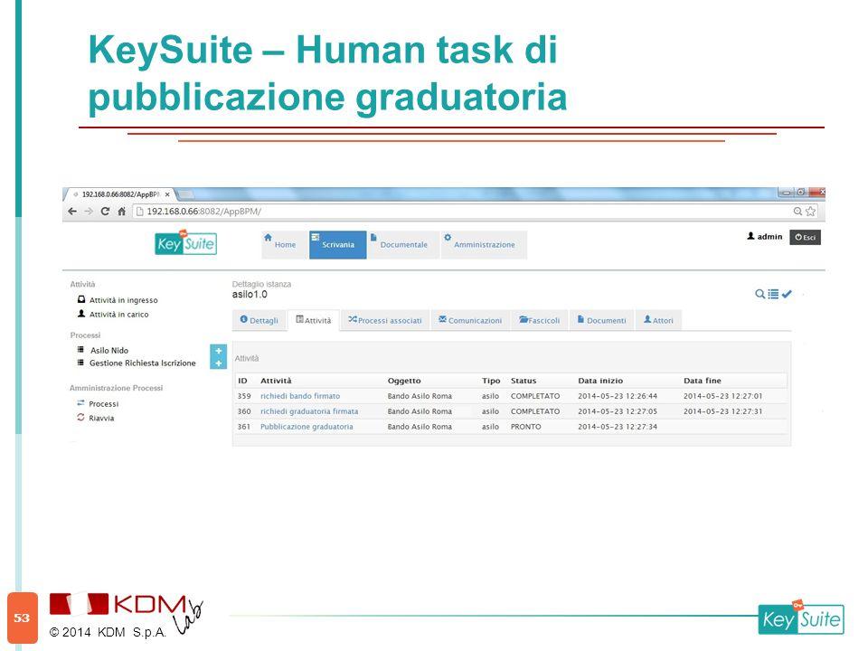 KeySuite – Human task di pubblicazione graduatoria © 2014 KDM S.p.A. 53