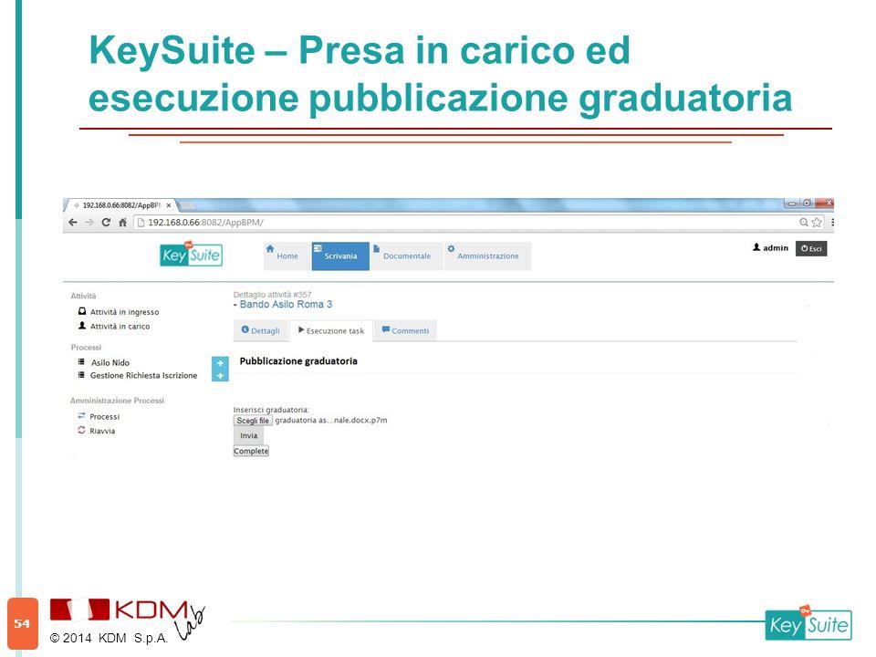 KeySuite – Presa in carico ed esecuzione pubblicazione graduatoria © 2014 KDM S.p.A. 54