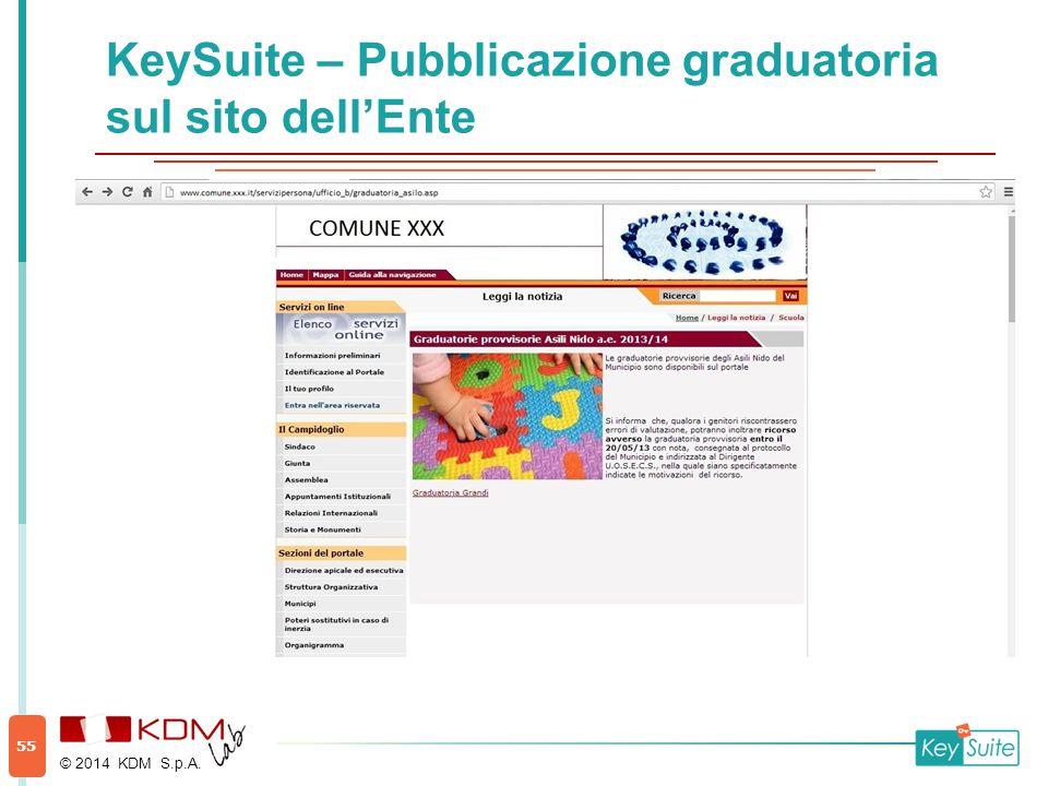 KeySuite – Pubblicazione graduatoria sul sito dell'Ente © 2014 KDM S.p.A. 55