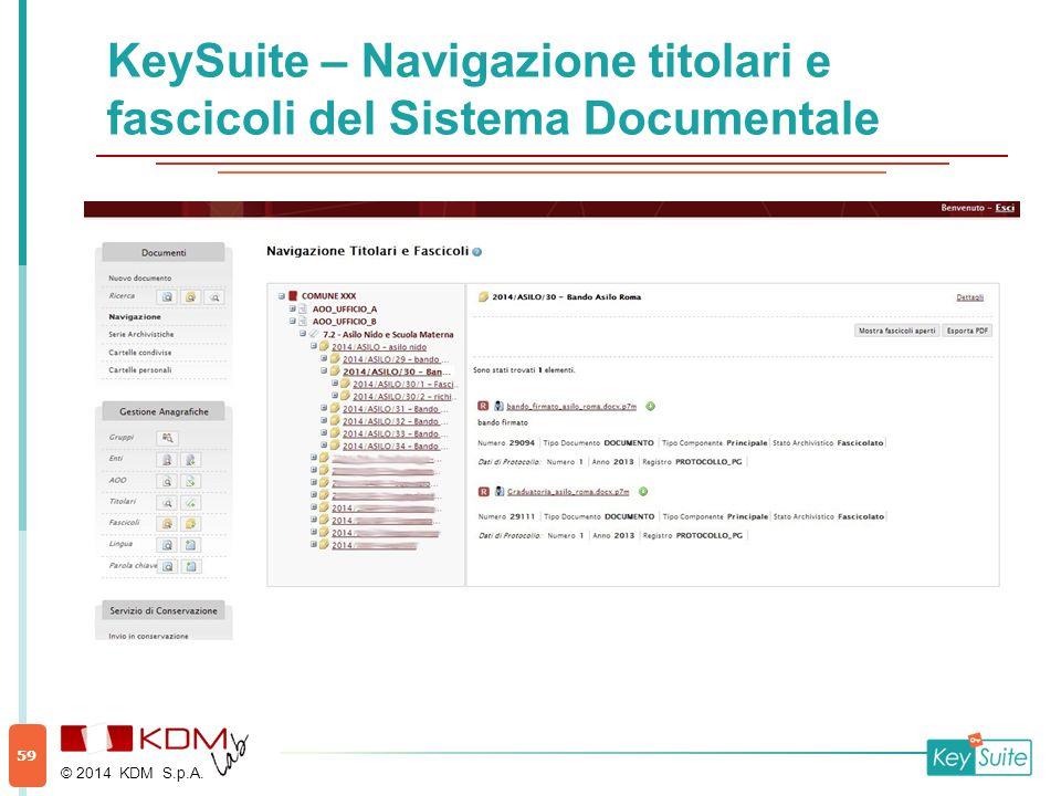 KeySuite – Navigazione titolari e fascicoli del Sistema Documentale © 2014 KDM S.p.A. 59