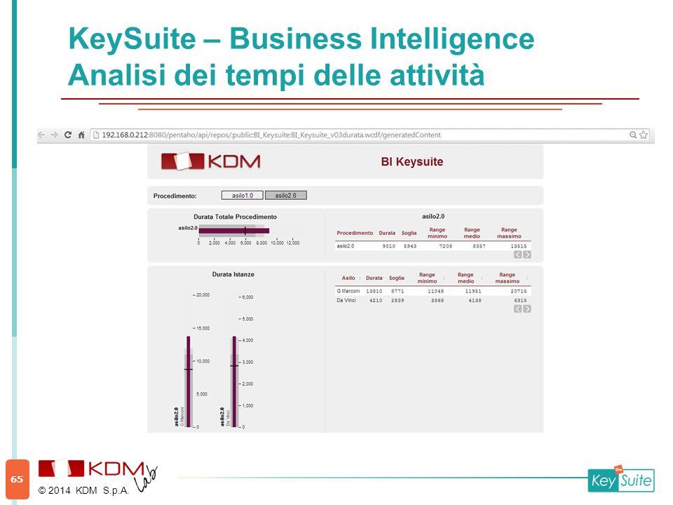 KeySuite – Business Intelligence Analisi dei tempi delle attività © 2014 KDM S.p.A. 65