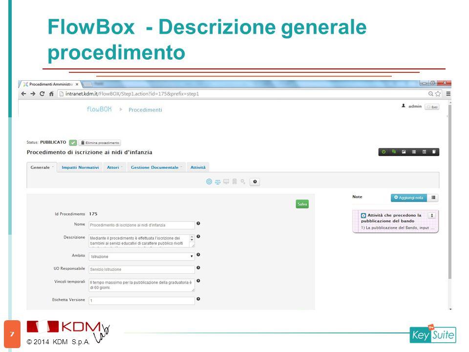 FlowBox - Descrizione generale procedimento © 2014 KDM S.p.A. 7
