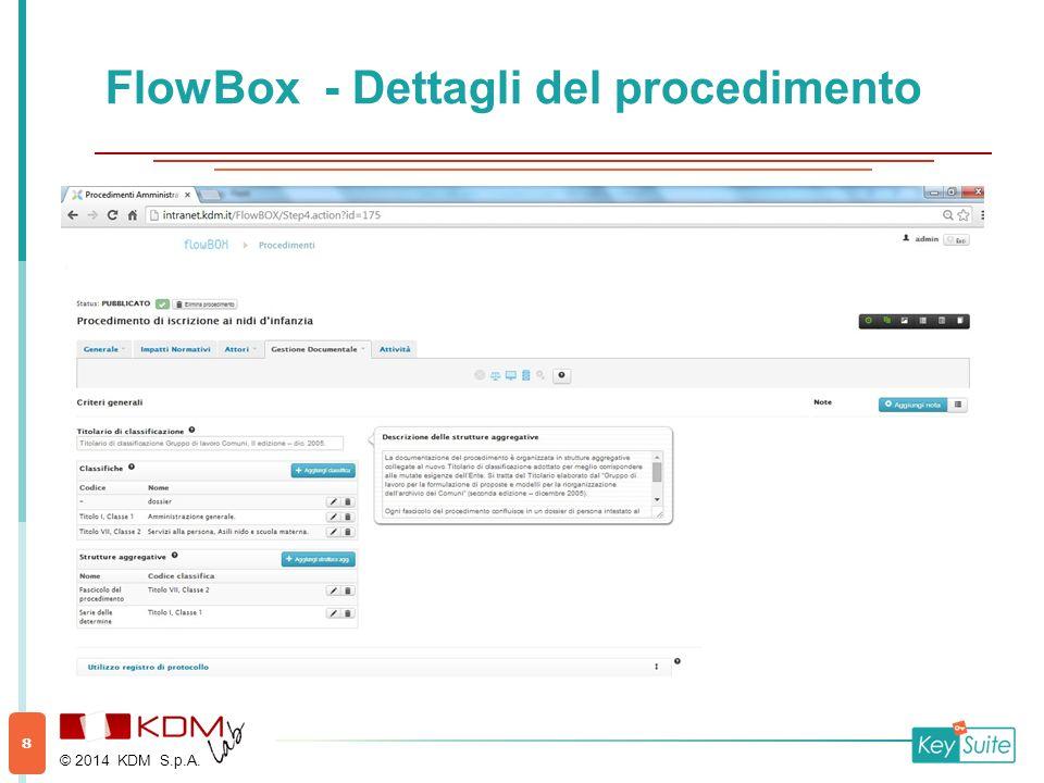 FlowBox - Dettagli del procedimento © 2014 KDM S.p.A. 8