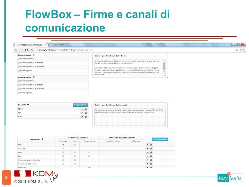 FlowBox – Firme e canali di comunicazione © 2014 KDM S.p.A. 9